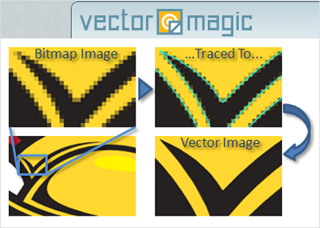 vector-magic-resizing