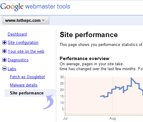 google-webmaster-speed
