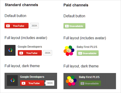 New layout style of Youtube Subscription buttons