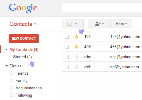 Important Gmail Contacts with Star