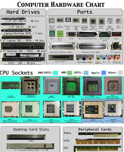 computer-hardware-parts-slots. Download HQ image [source] from devianART by