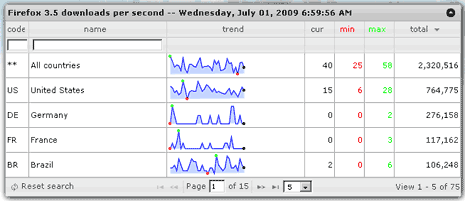 firefox-download-per-second-stats