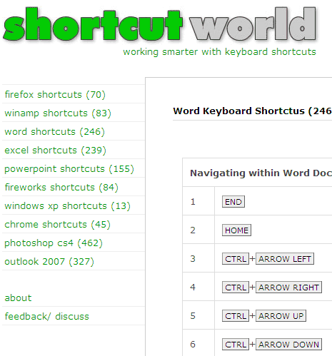 keyboard-shortcuts-top-applications