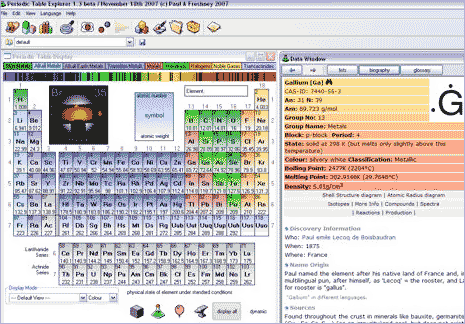 periodic-tables-explorer-chemistry